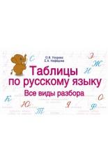 Таблицы по русскому языку. Все виды разбора (Узорова О.В.)..